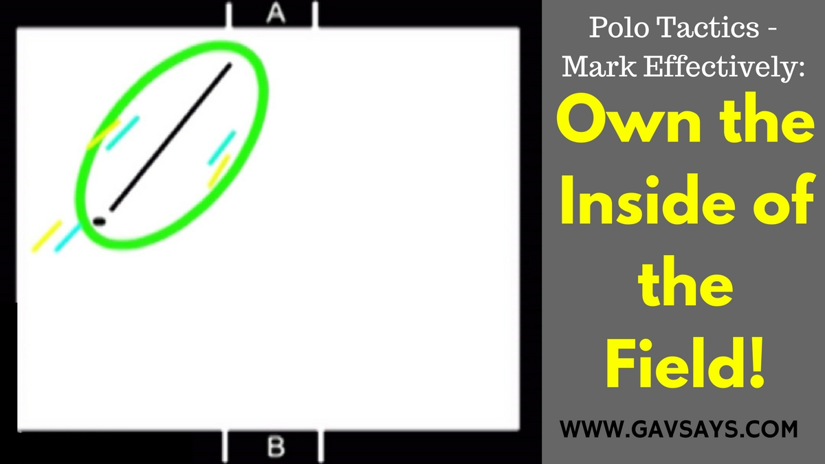 Mark More Effectively: By Owning the Inside of the Field - Polo Playing Tactics